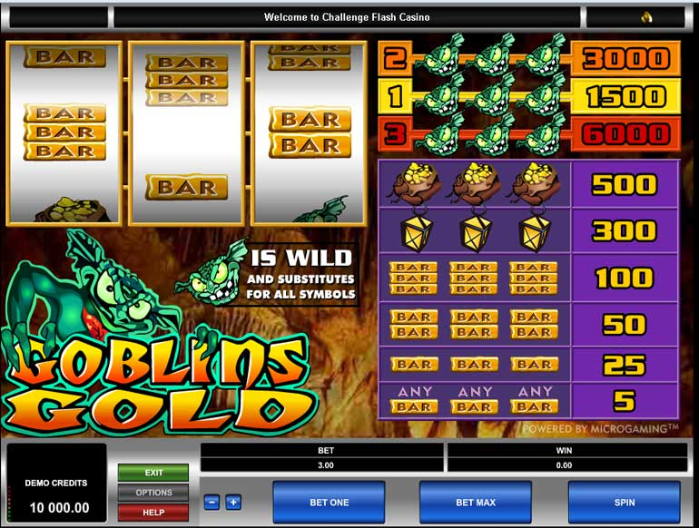 Goblins Gold Video Slot