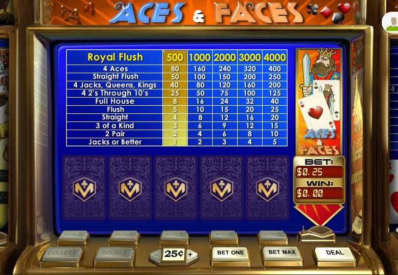 Play Aces and Faces Video Poker Online at Casino.com UK
