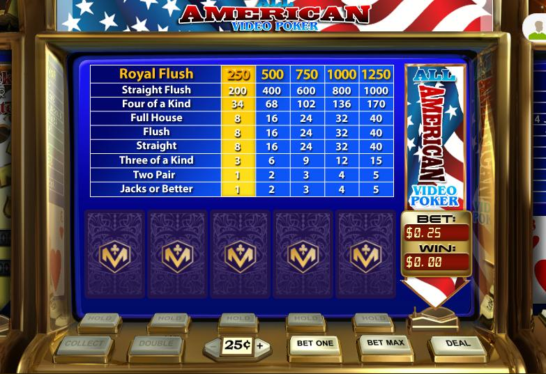 All American Video Slot