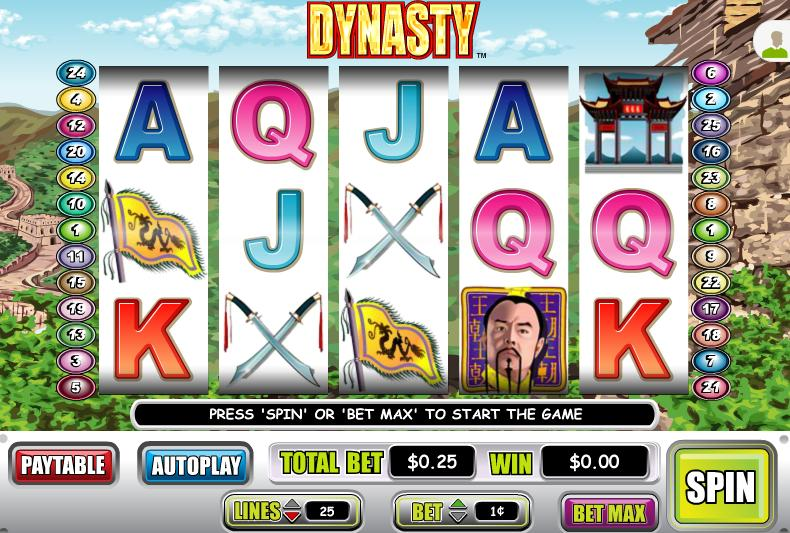 online slots that pay real money king com einloggen