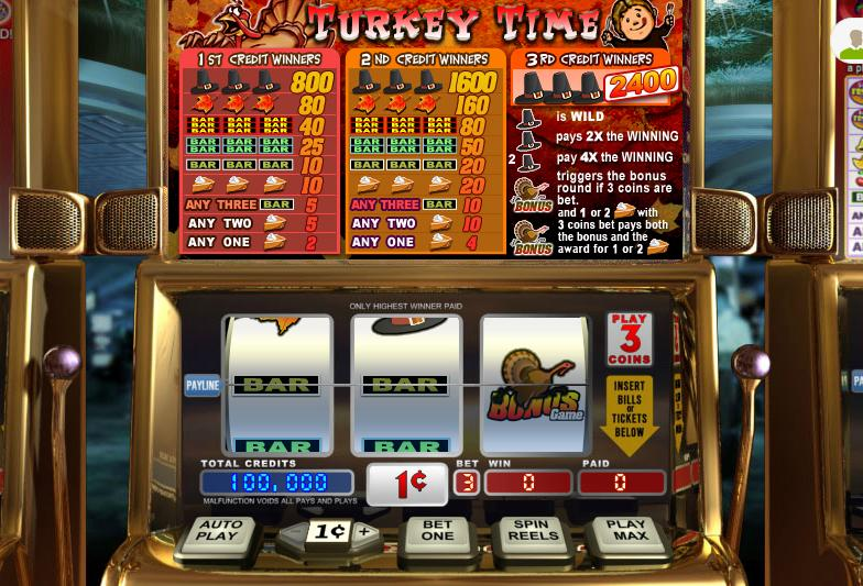 Turkey Time Video Slot